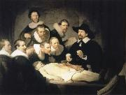 REMBRANDT Harmenszoon van Rijn The Anatomy Lesson of Dr.Nicolaes Tulp oil painting picture wholesale