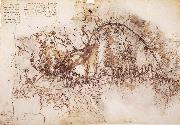 LEONARDO da Vinci Plan fur a canal to the evasion of the Arno oil painting picture wholesale