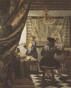 Jan Vermeer The Art of Painting (mk33) oil painting picture wholesale